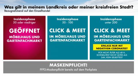 https://www.moebel-pilipp.de/standorte-inzidenz